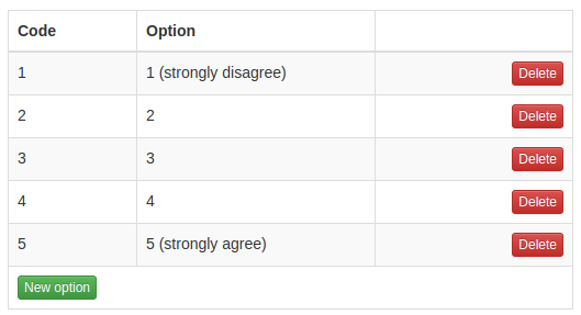 Figure 3. Likert answer options