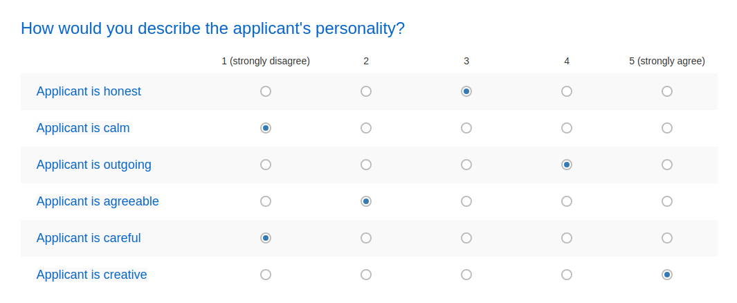 Figure 1. Example Likert matrix