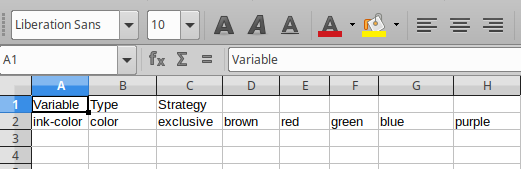 Figure 4. CSV file of font color variables (Stroop)